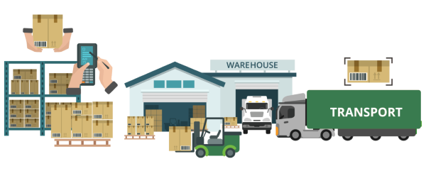 Warehouse Service in India